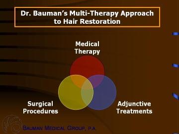 Bauman-Multi-Therapy-Diagram
